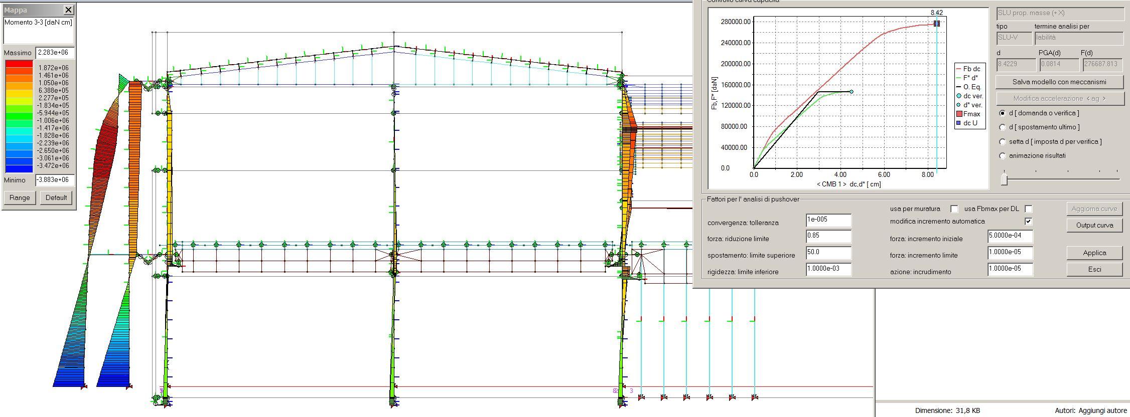 Curva X - Link NL - fine curva