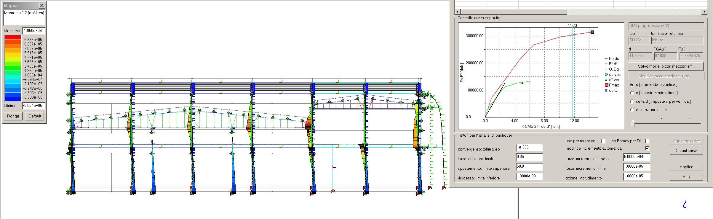 Curva Y - Link NL - fine curva