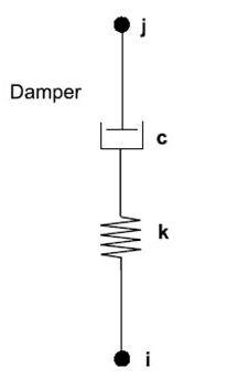 Damper Maxwell