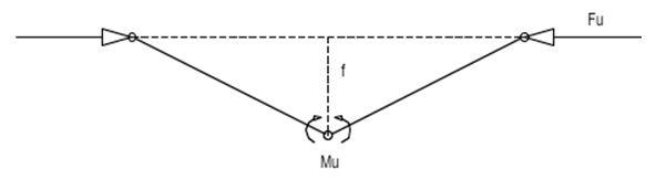 Schema semplificato Link